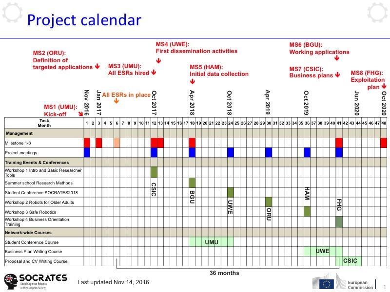 project_calendar